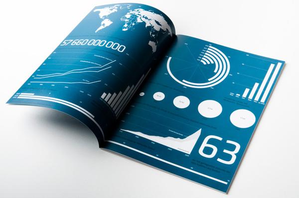 Tableau de bord des textiles techniques – Mars 2014