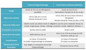 Comparaison_contrats