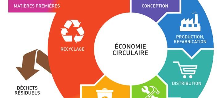 Un chef de projet à temps partagé  pour booster vos projets économie circulaire